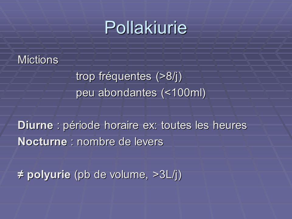 Pollakiurie Mictions trop fréquentes (>8/j)