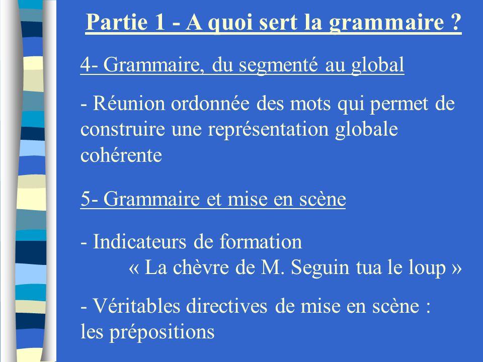 Partie 1 - A quoi sert la grammaire