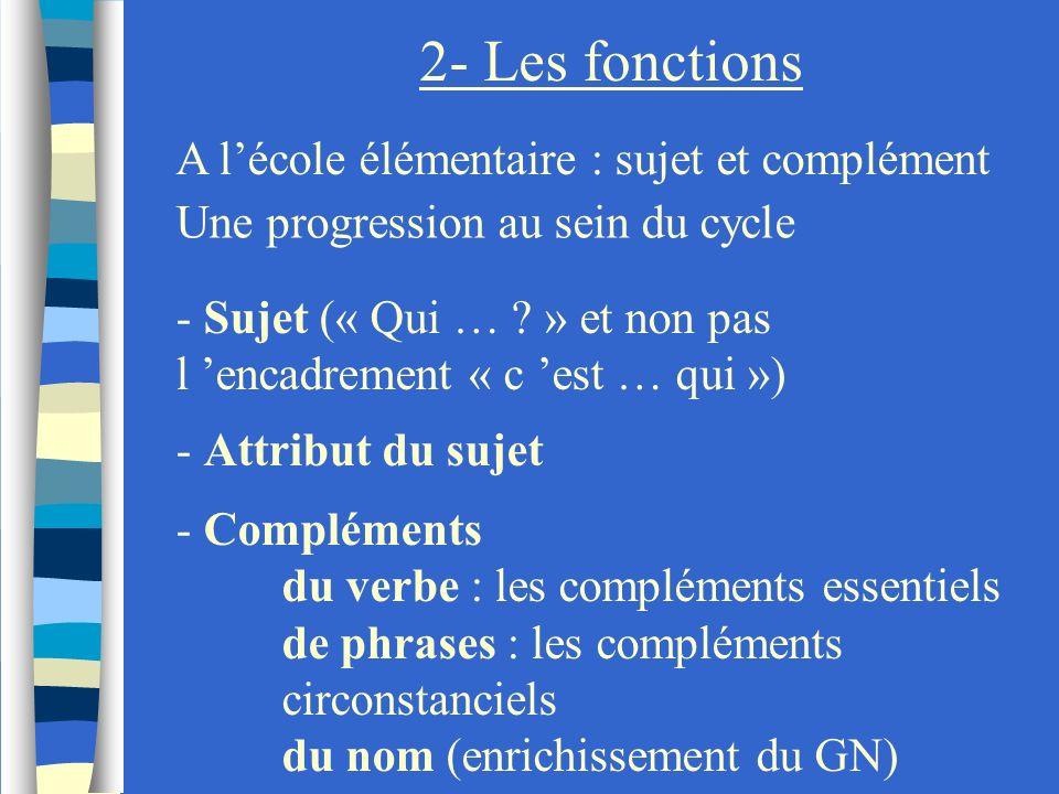 2- Les fonctions A l'école élémentaire : sujet et complément