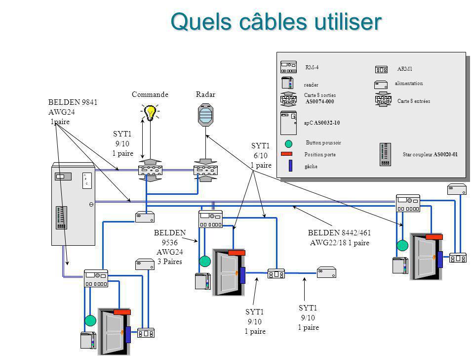 Quels câbles utiliser Commande Radar BELDEN 9841 AWG24 1paire SYT1