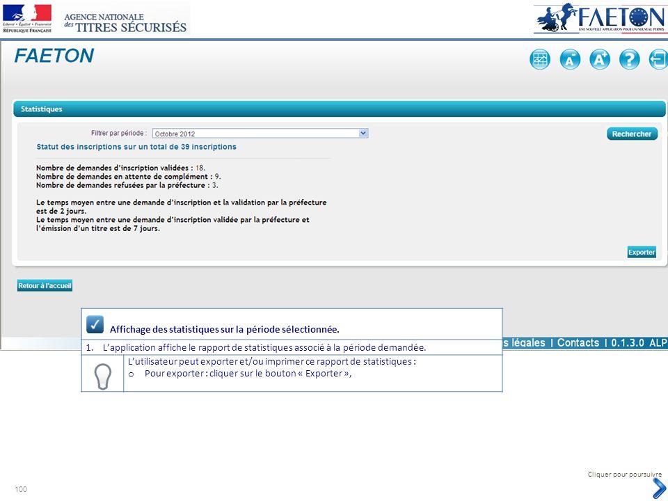 Affichage des statistiques sur la période sélectionnée.