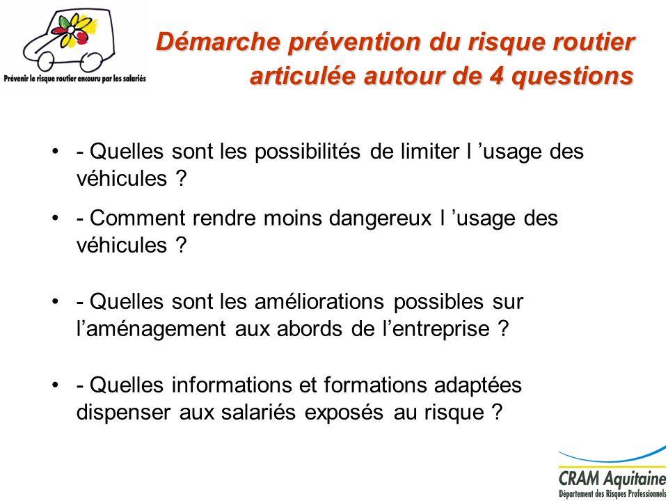 Démarche prévention du risque routier articulée autour de 4 questions