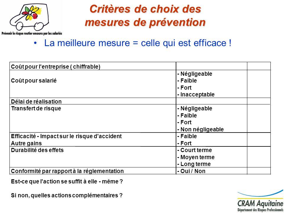 Critères de choix des mesures de prévention