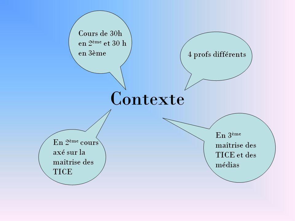 Contexte Cours de 30h en 2ème et 30 h en 3ème 4 profs différents