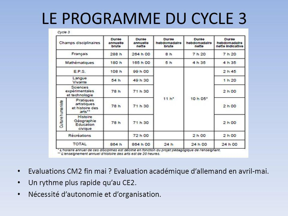 LE PROGRAMME DU CYCLE 3 Evaluations CM2 fin mai Evaluation académique d'allemand en avril-mai. Un rythme plus rapide qu'au CE2.