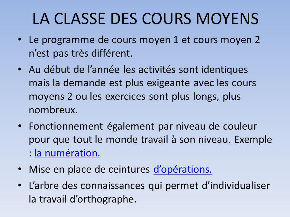 LA CLASSE DES COURS MOYENS