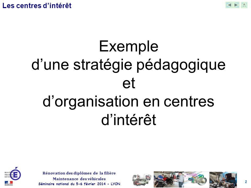 Exemple d'une stratégie pédagogique et d'organisation en centres d'intérêt