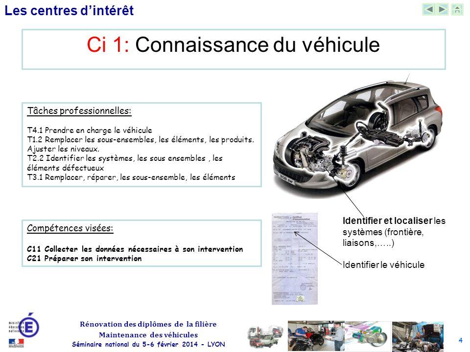 Ci 1: Connaissance du véhicule