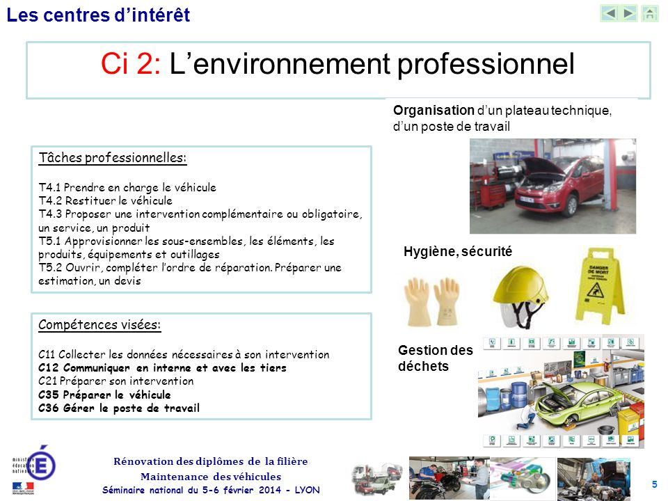 Ci 2: L'environnement professionnel