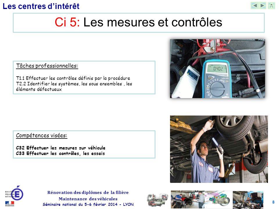 Ci 5: Les mesures et contrôles