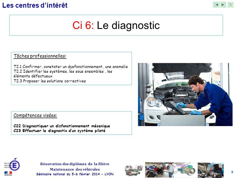Ci 6: Le diagnostic Tâches professionnelles: Compétences visées: