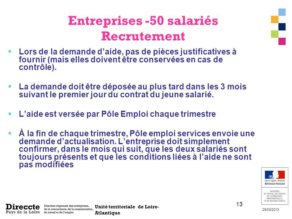 Entreprises -50 salariés Recrutement