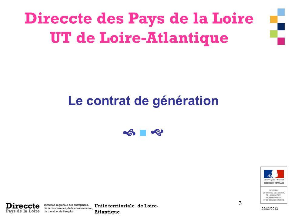 Direccte des Pays de la Loire UT de Loire-Atlantique