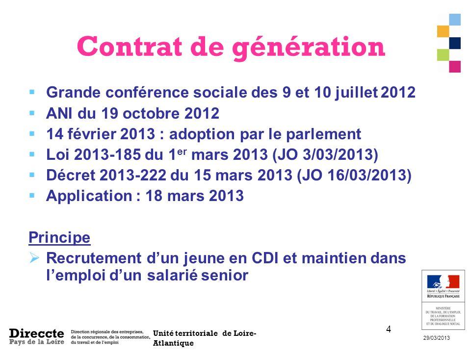 Contrat de génération Grande conférence sociale des 9 et 10 juillet 2012. ANI du 19 octobre 2012. 14 février 2013 : adoption par le parlement.