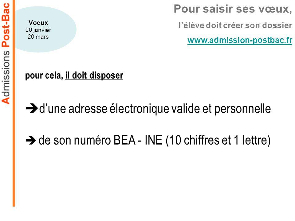 d'une adresse électronique valide et personnelle