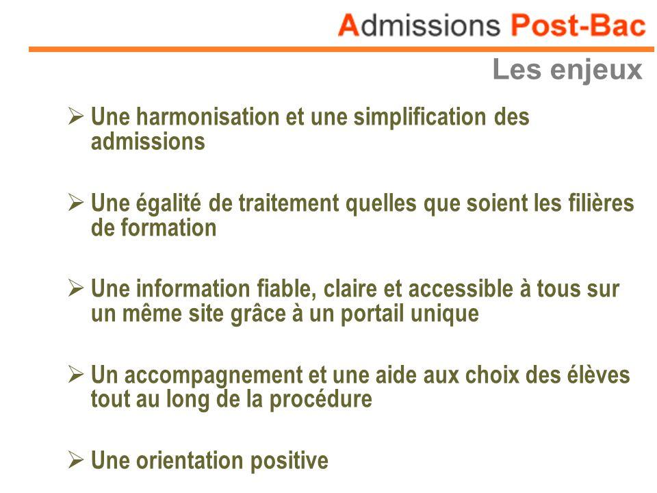 Les enjeux Une harmonisation et une simplification des admissions