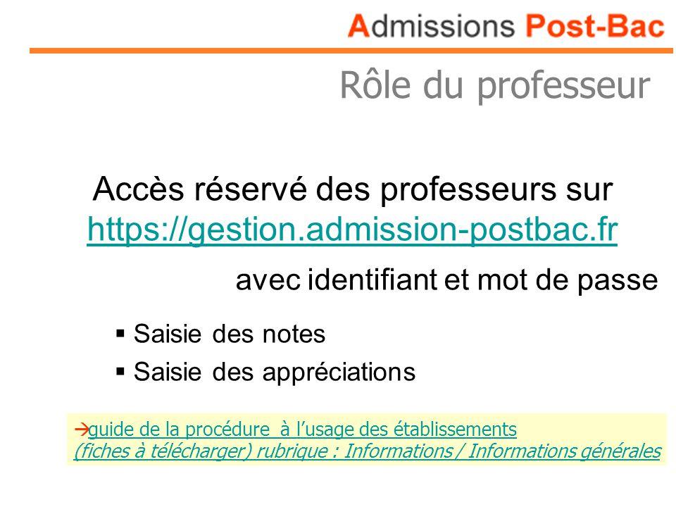 Accès réservé des professeurs sur https://gestion.admission-postbac.fr