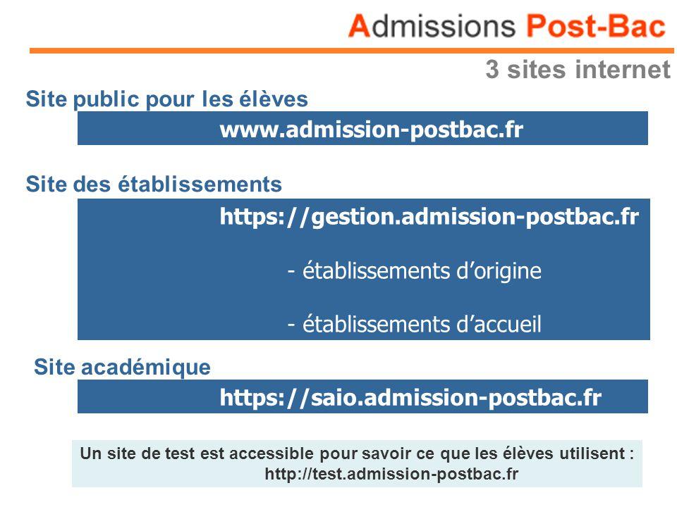3 sites internet Site public pour les élèves www.admission-postbac.fr