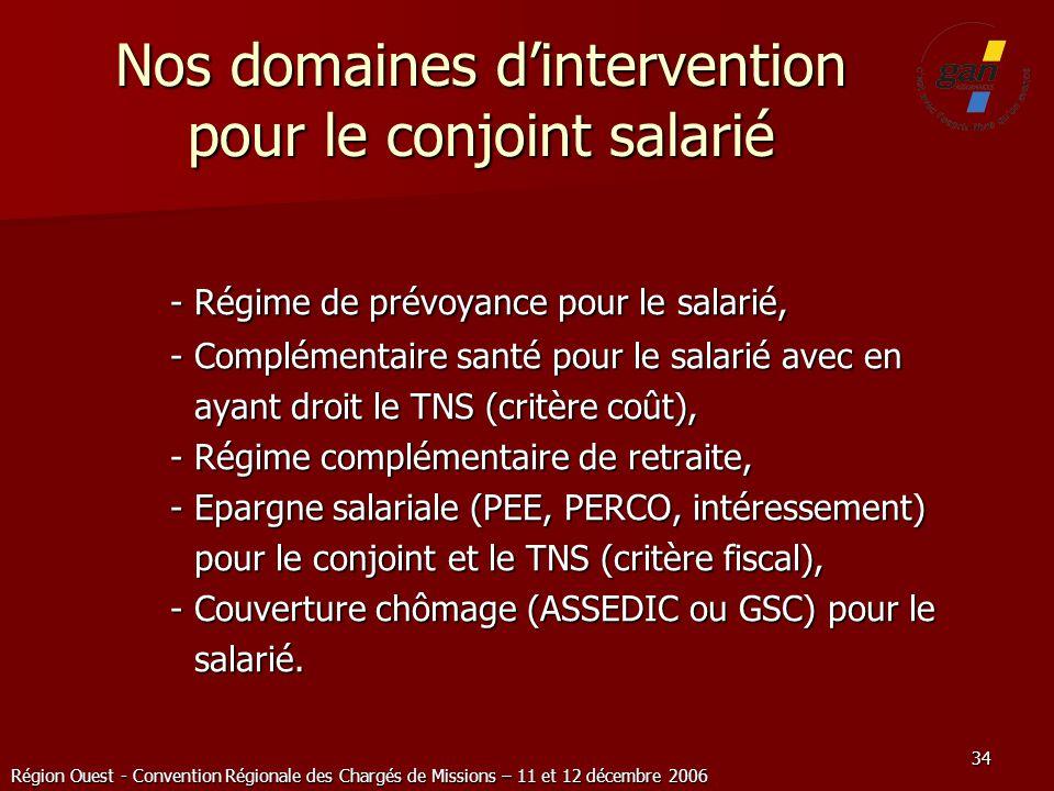 Nos domaines d'intervention pour le conjoint salarié