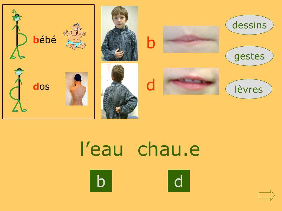 dessins bébé b gestes d dos lèvres l'eau chau.e b d Mod1RC=gdroite