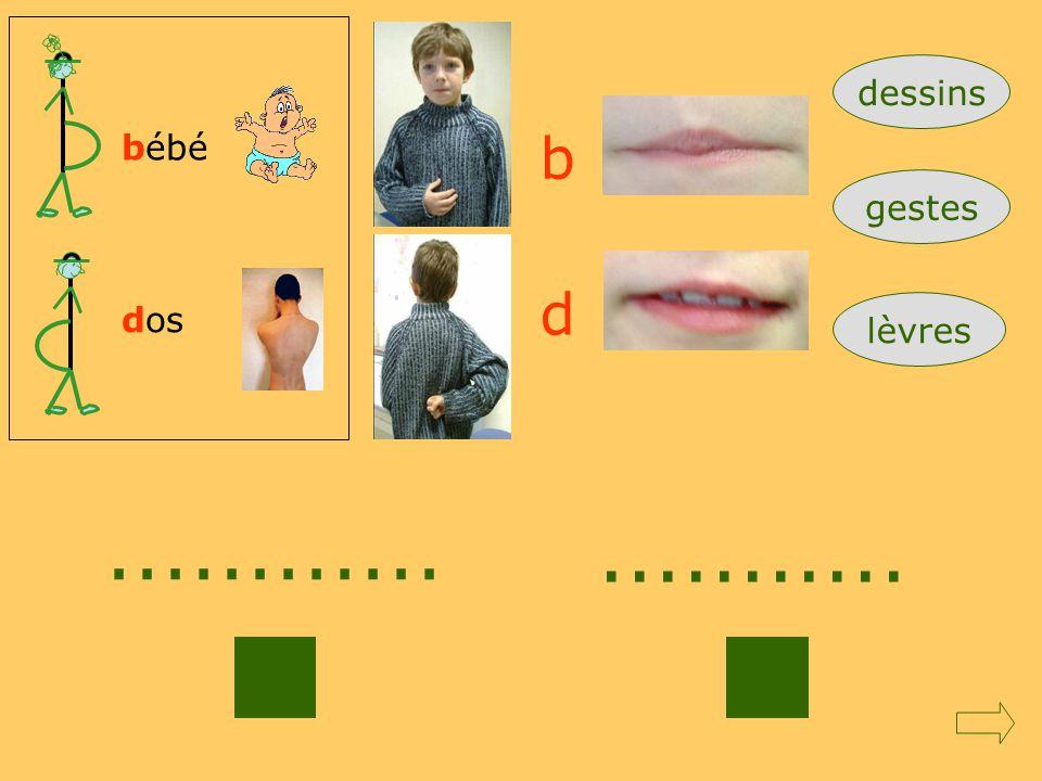 ............ ........... b d dessins bébé gestes dos lèvres