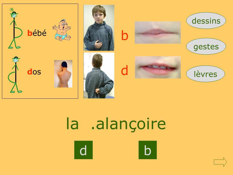 dessins bébé b gestes d dos lèvres la .alançoire d b Mod1RC=gdroite