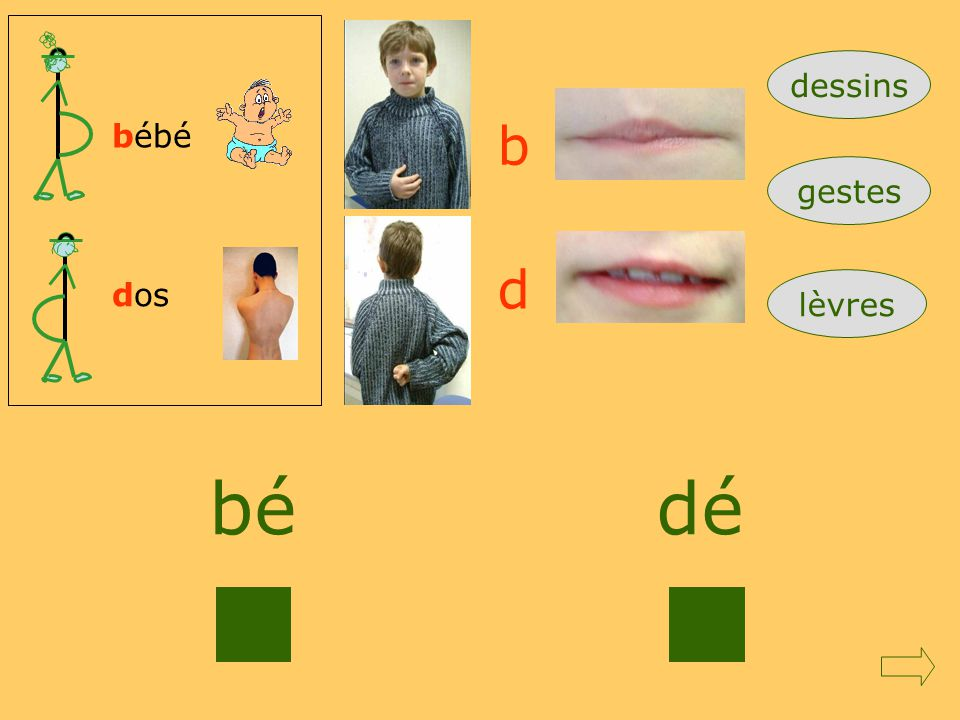 dessins bébé b gestes d dos lèvres bé dé
