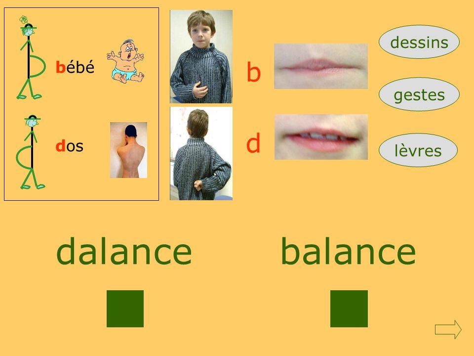 dessins bébé b gestes d dos lèvres dalance balance