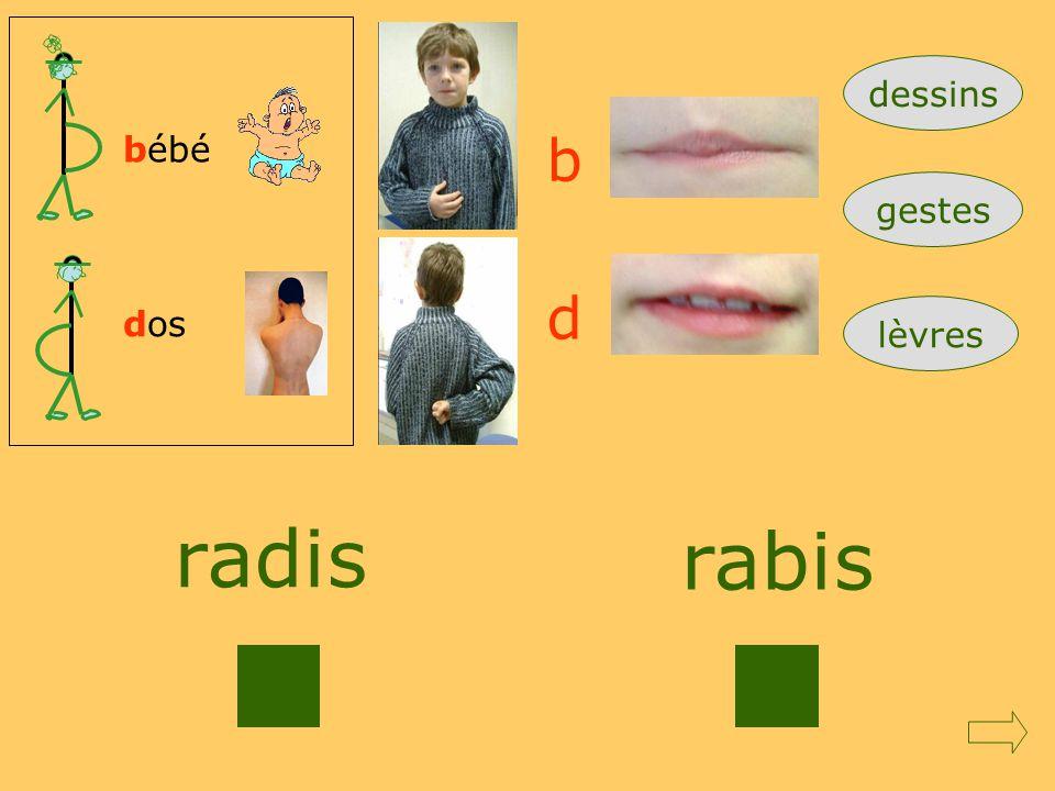 dessins bébé b gestes d dos lèvres radis rabis