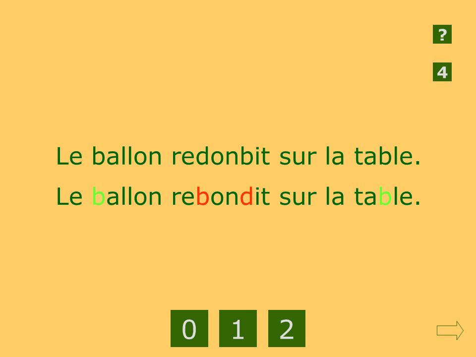 1 2 Le ballon redonbit sur la table. Le ballon rebondit sur la table.