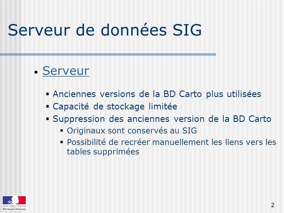 Serveur de données SIG Serveur