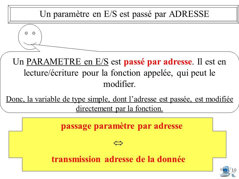 Un paramètre en E/S est passé par ADRESSE