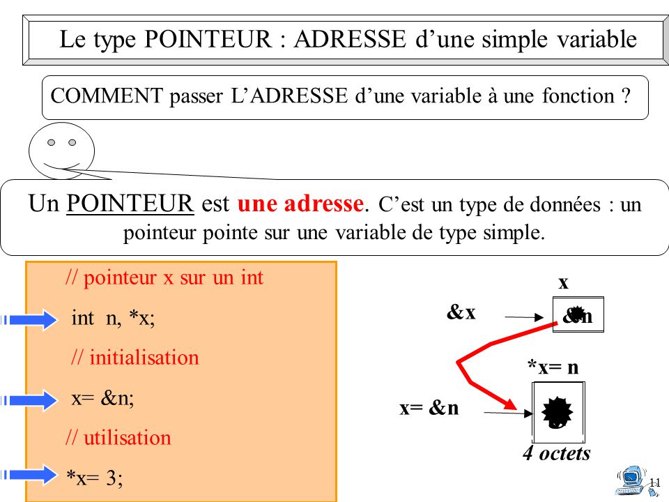 Le type POINTEUR : ADRESSE d'une simple variable