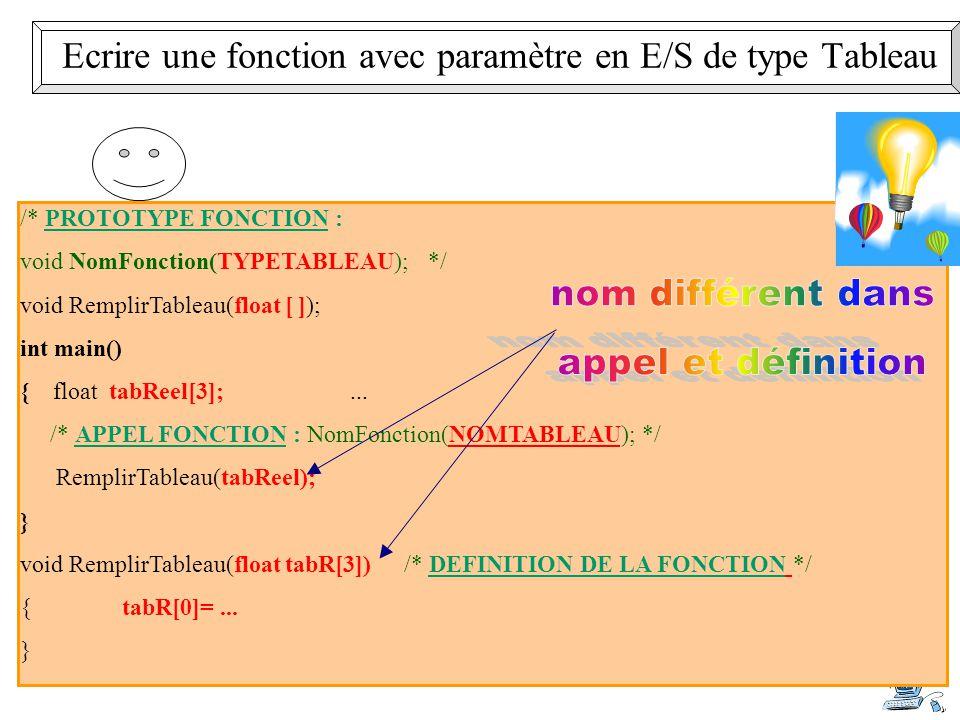 Ecrire une fonction avec paramètre en E/S de type Tableau