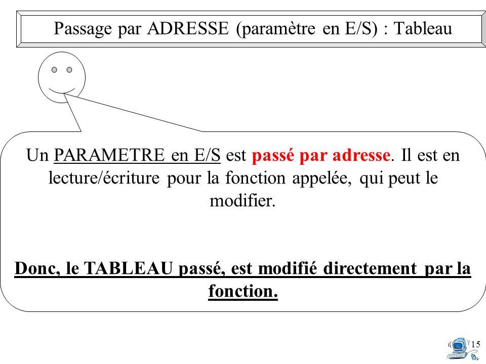Passage par ADRESSE (paramètre en E/S) : Tableau