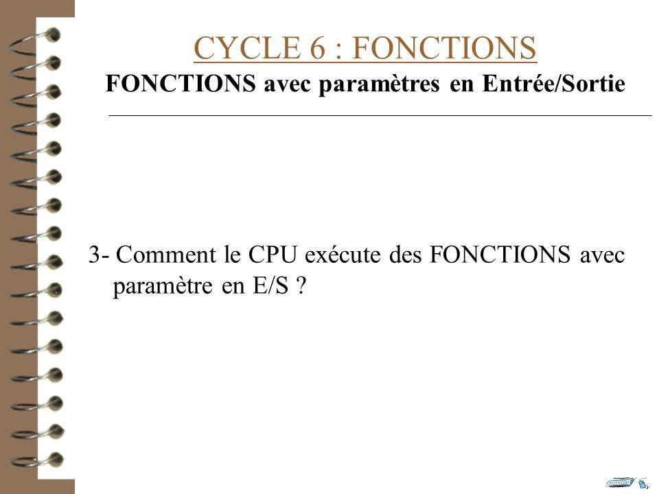 FONCTIONS avec paramètres en Entrée/Sortie