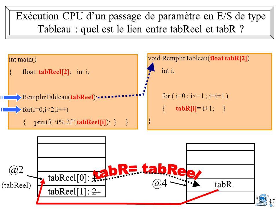 Exécution CPU d'un passage de paramètre en E/S de type Tableau : quel est le lien entre tabReel et tabR