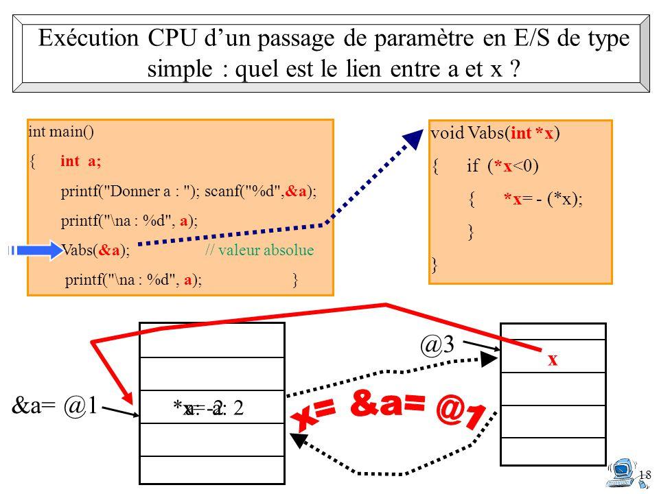 Exécution CPU d'un passage de paramètre en E/S de type simple : quel est le lien entre a et x