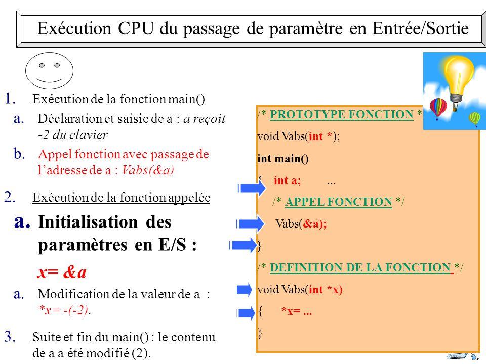 Exécution CPU du passage de paramètre en Entrée/Sortie