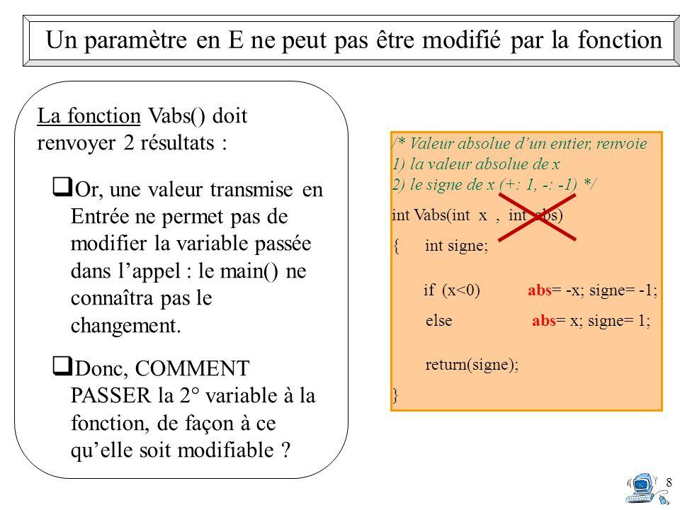 Un paramètre en E ne peut pas être modifié par la fonction