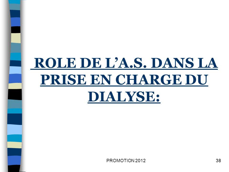 ROLE DE L'A.S. DANS LA PRISE EN CHARGE DU DIALYSE:
