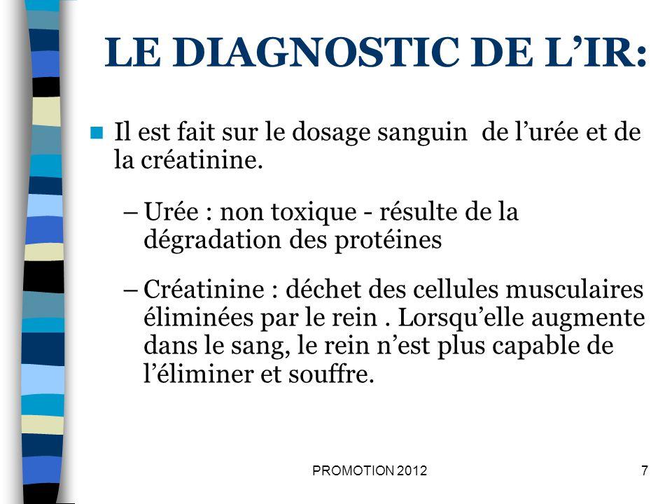 LE DIAGNOSTIC DE L'IR: Il est fait sur le dosage sanguin de l'urée et de la créatinine.