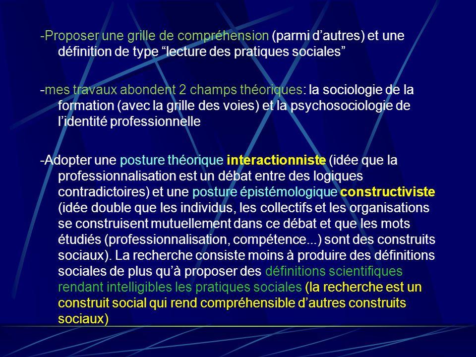 Quelques sp cificit s de la professionnalisation aux - Grille salaire contrat de professionnalisation ...