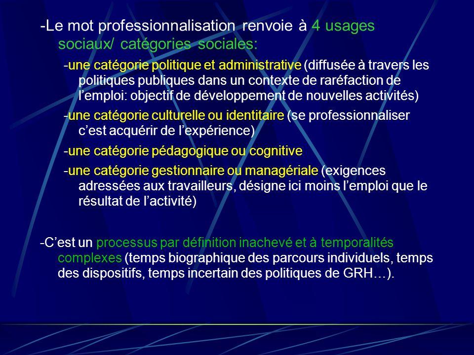 -Le mot professionnalisation renvoie à 4 usages sociaux/ catégories sociales: