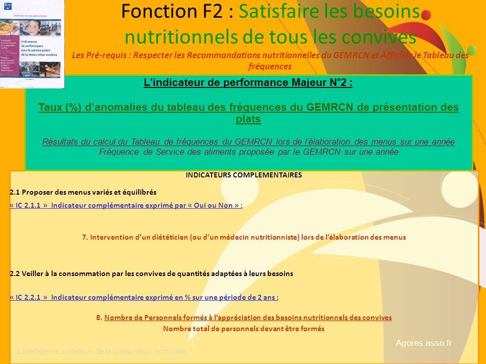 Fonction F2 : Satisfaire les besoins nutritionnels de tous les convives Les Pré-requis : Respecter les Recommandations nutritionnelles du GEMRCN et Afficher le Tableau des fréquences