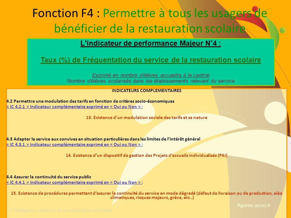 Fonction F4 : Permettre à tous les usagers de bénéficier de la restauration scolaire