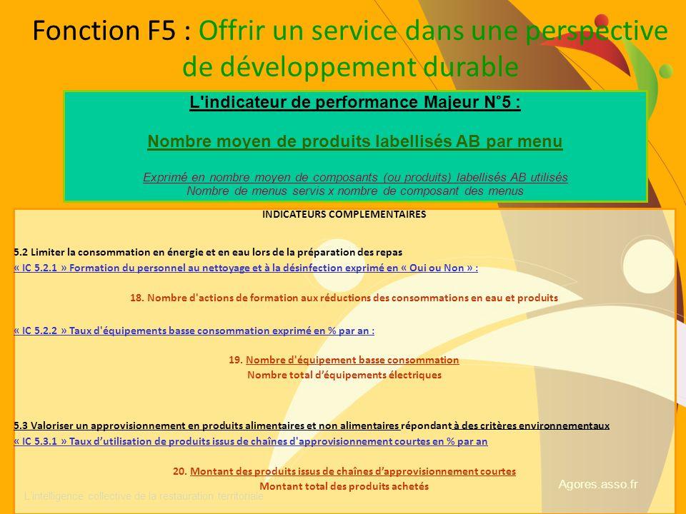 Fonction F5 : Offrir un service dans une perspective de développement durable