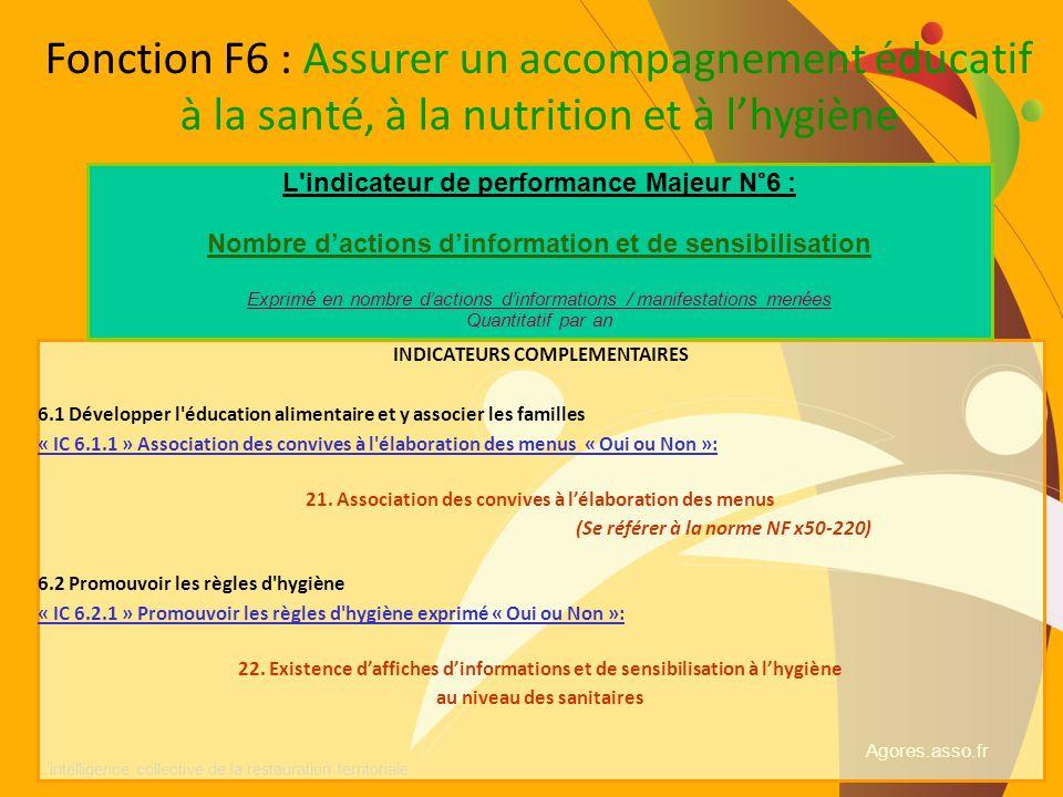 Fonction F6 : Assurer un accompagnement éducatif à la santé, à la nutrition et à l'hygiène