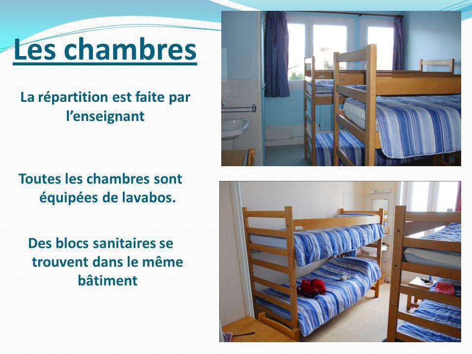 Les chambres La répartition est faite par l'enseignant