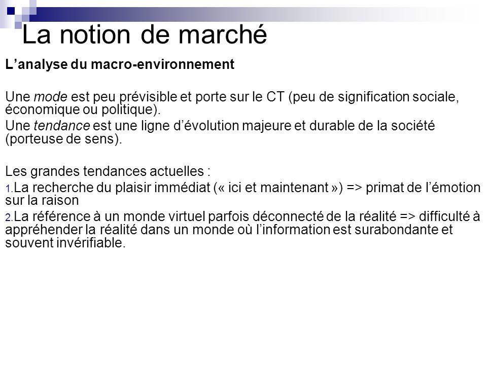 La notion de marché L'analyse du macro-environnement